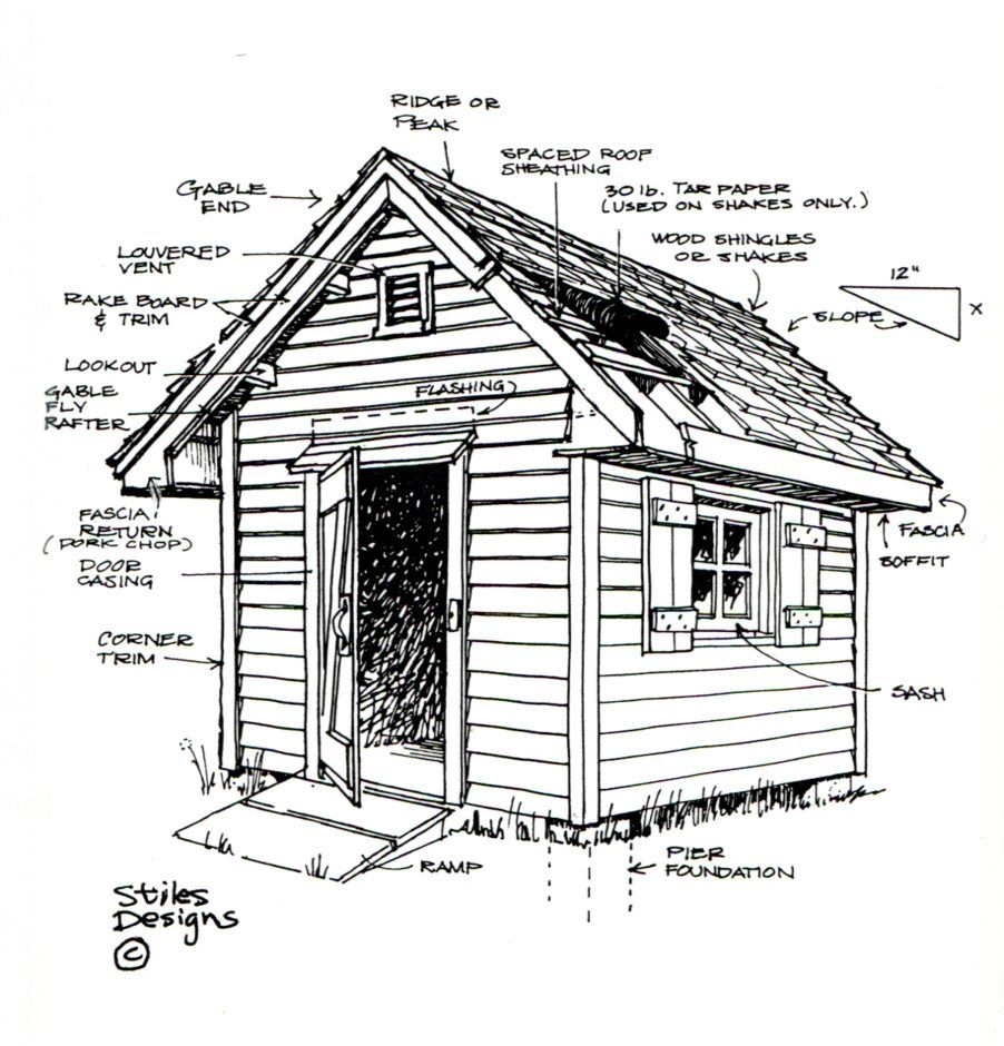 Diagram of shed building terms.