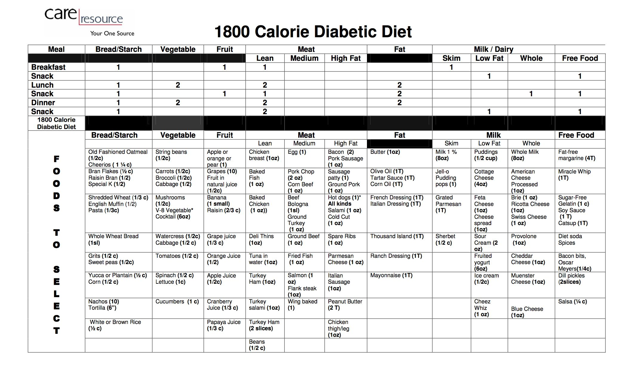 1800 calorie ada diet protein percentage