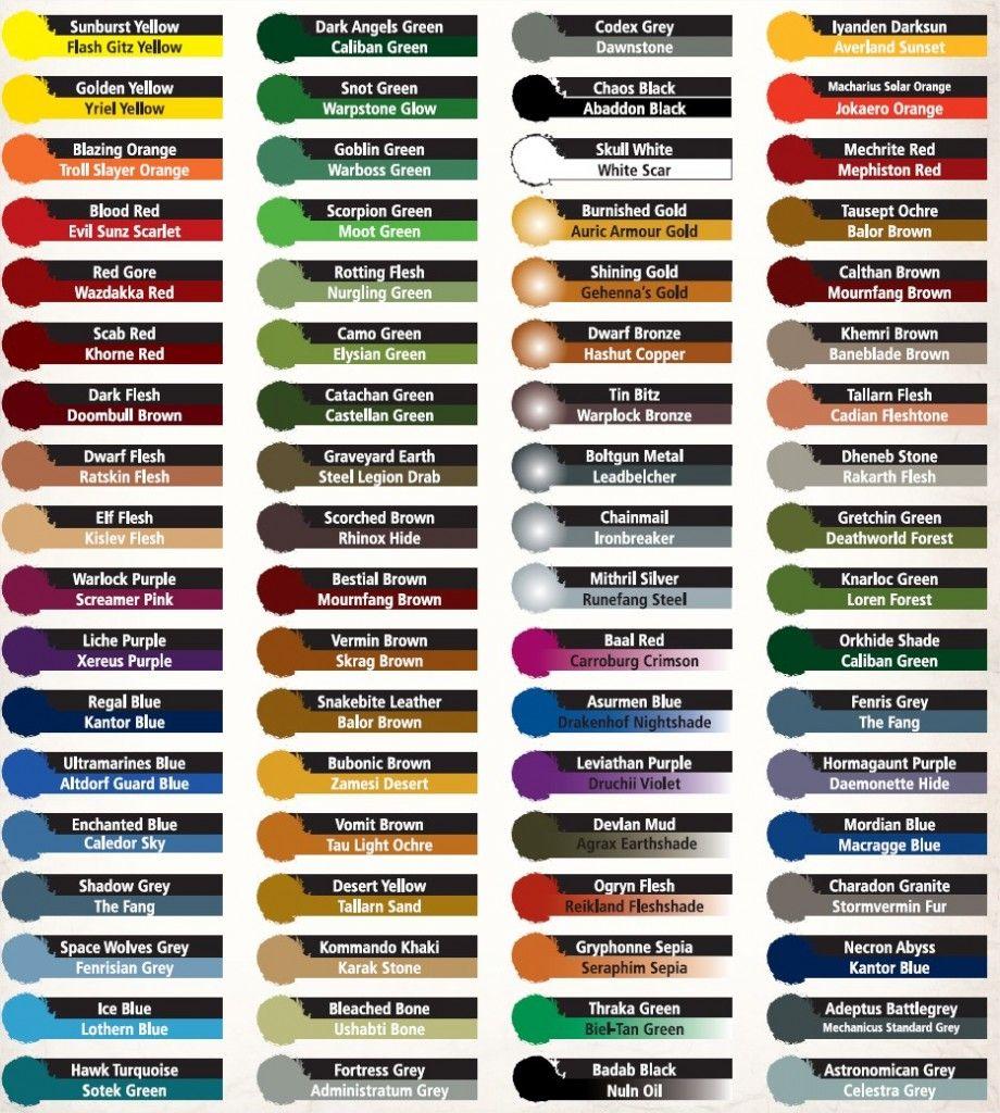 Reaper Paint To Citadel Paint Colour Converter