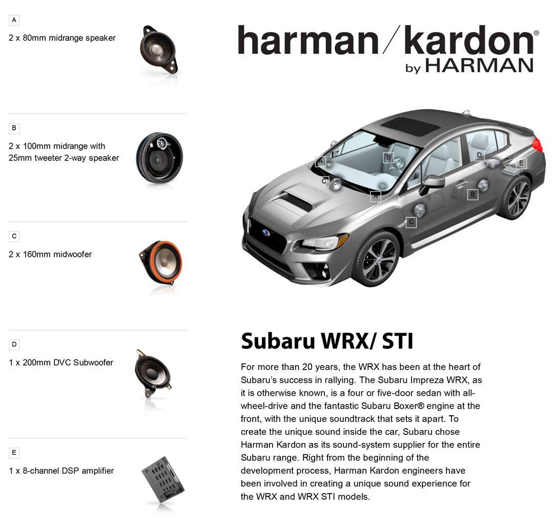 2015 WRX Harman Kardon audio system | 2015 Subaru WRX