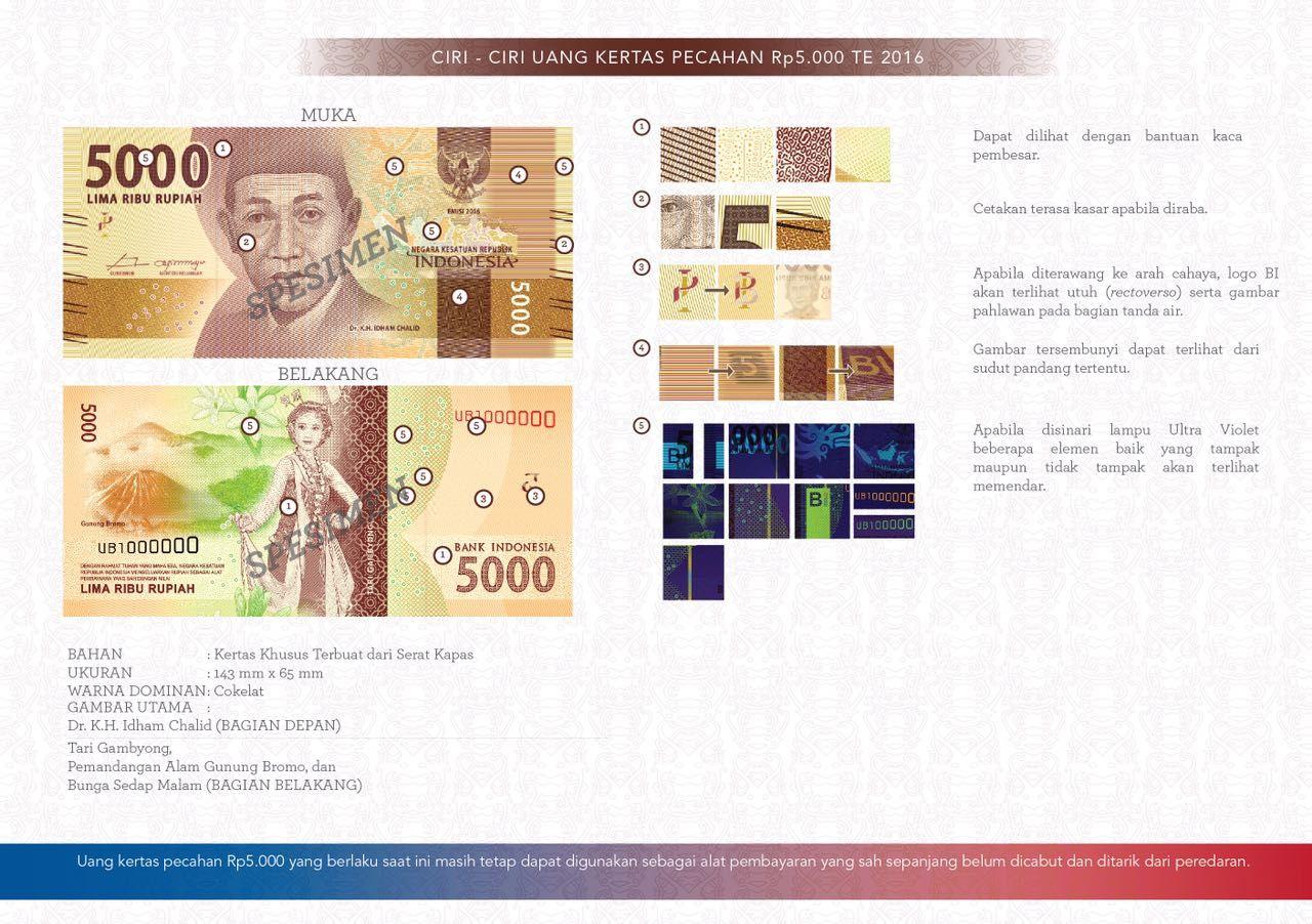 Gambar Pahlawan Dalam Uang Kertas
