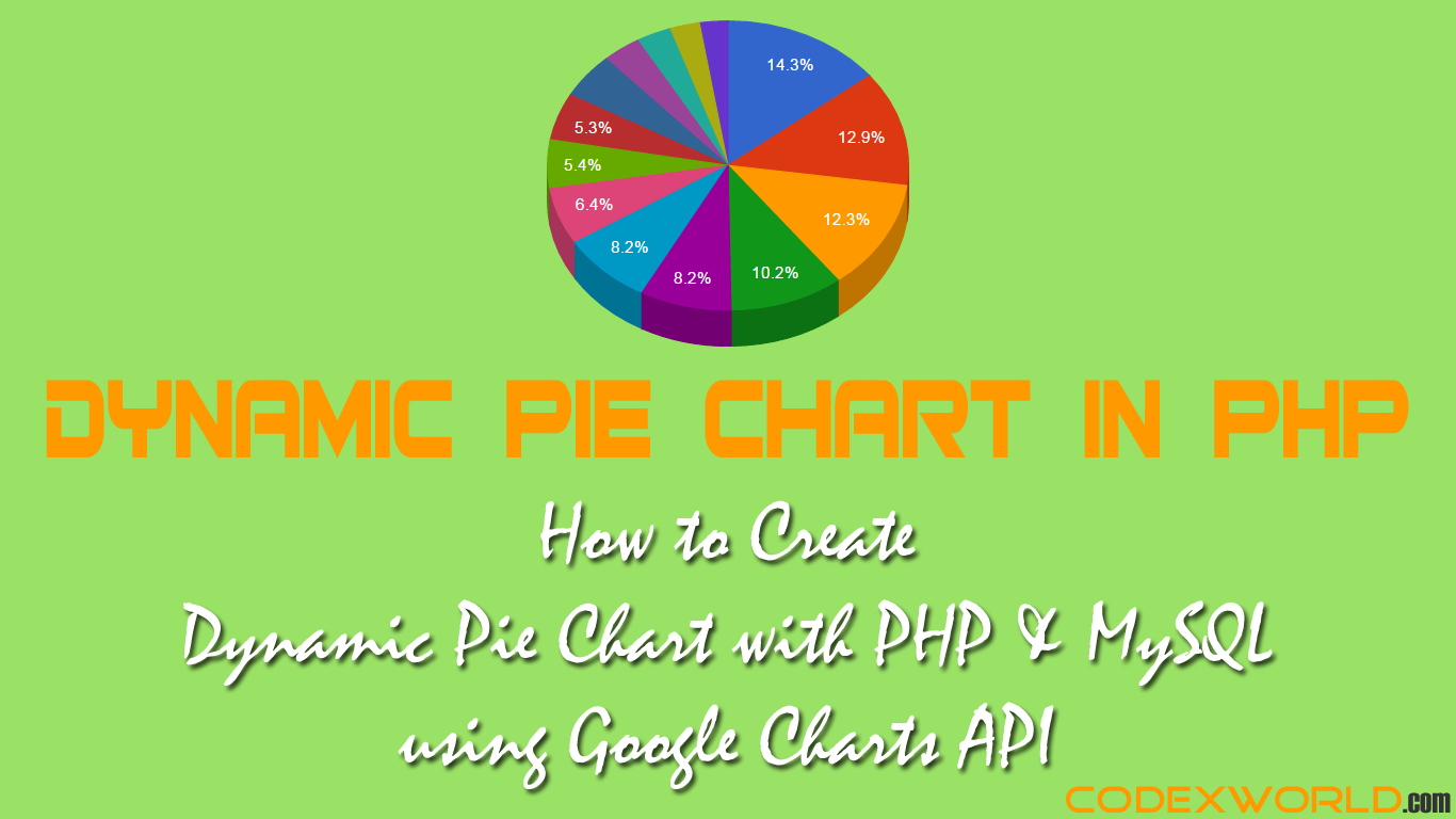 Dynamic pie chart in php example script to create a dynamic pie dynamic pie chart in php example script to create a dynamic pie chart with google nvjuhfo Gallery