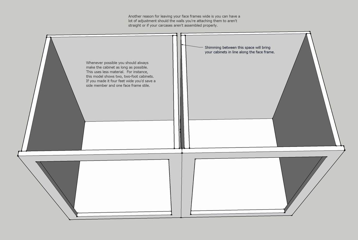 Cabinet Making 101   Woodworking cabinets, Cabinet making ...