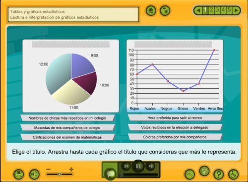 15 Estadística Y Probabilidad Jugando Y Aprendiendo Graficos Estadisticos Probabilidad Y Estadistica Interpretacion De Graficos Estadisticos