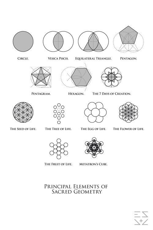 Pin By Eltova On Metaphysics Meaning Pinterest Sacred Geometry