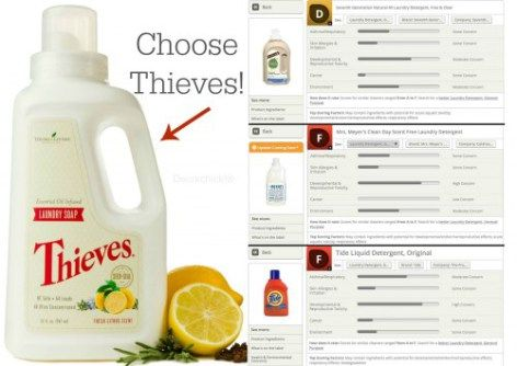 Thieves Detergent Rating Cleaning Deep Cleaning Tips Thieves