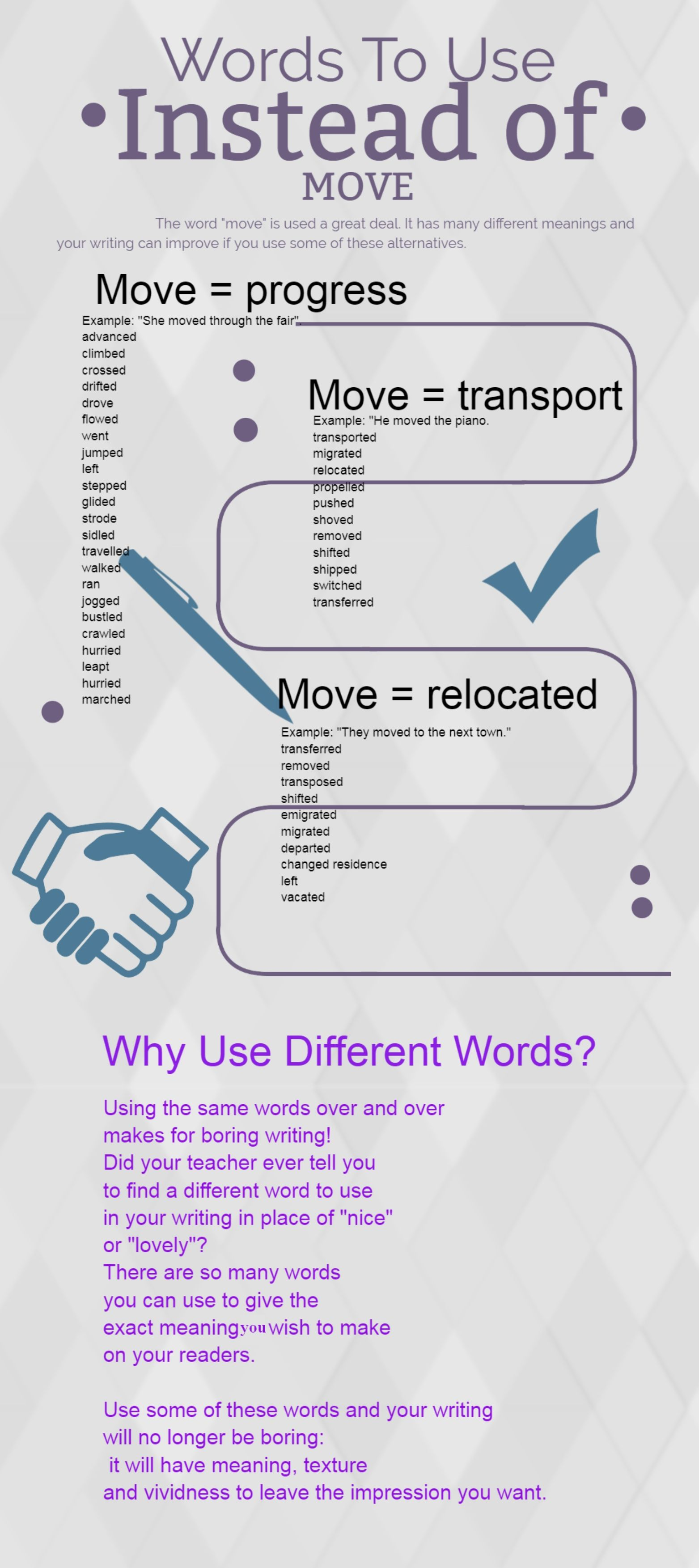 Synonyms For Writers – Move | Writing words. Words to use. Different words