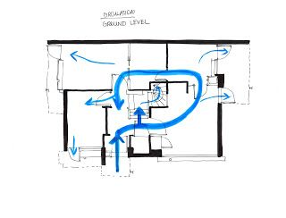 THE RIETVELD-SCHRODER HOUSE: DIAGRAMS: AN IN-DEPTH ANALYSIS OF THE ...