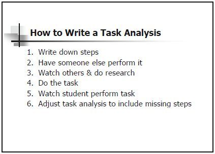 How To Write A Task Analysis If YouRe A User Experience