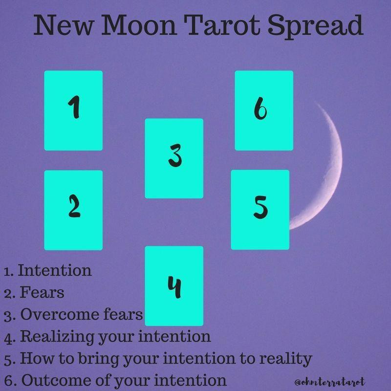 Ohm terra tarot spreads tarot learning tarot card spreads