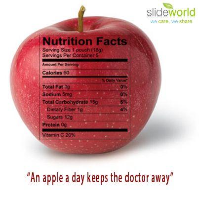 Apple Nutrition Facts Nutrition Facts Apple Nutrition