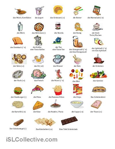 El aleman no es dificil vocabulario la comida das essen el desayuno das fr hst ck la - Alimentos en ingles vocabulario ...
