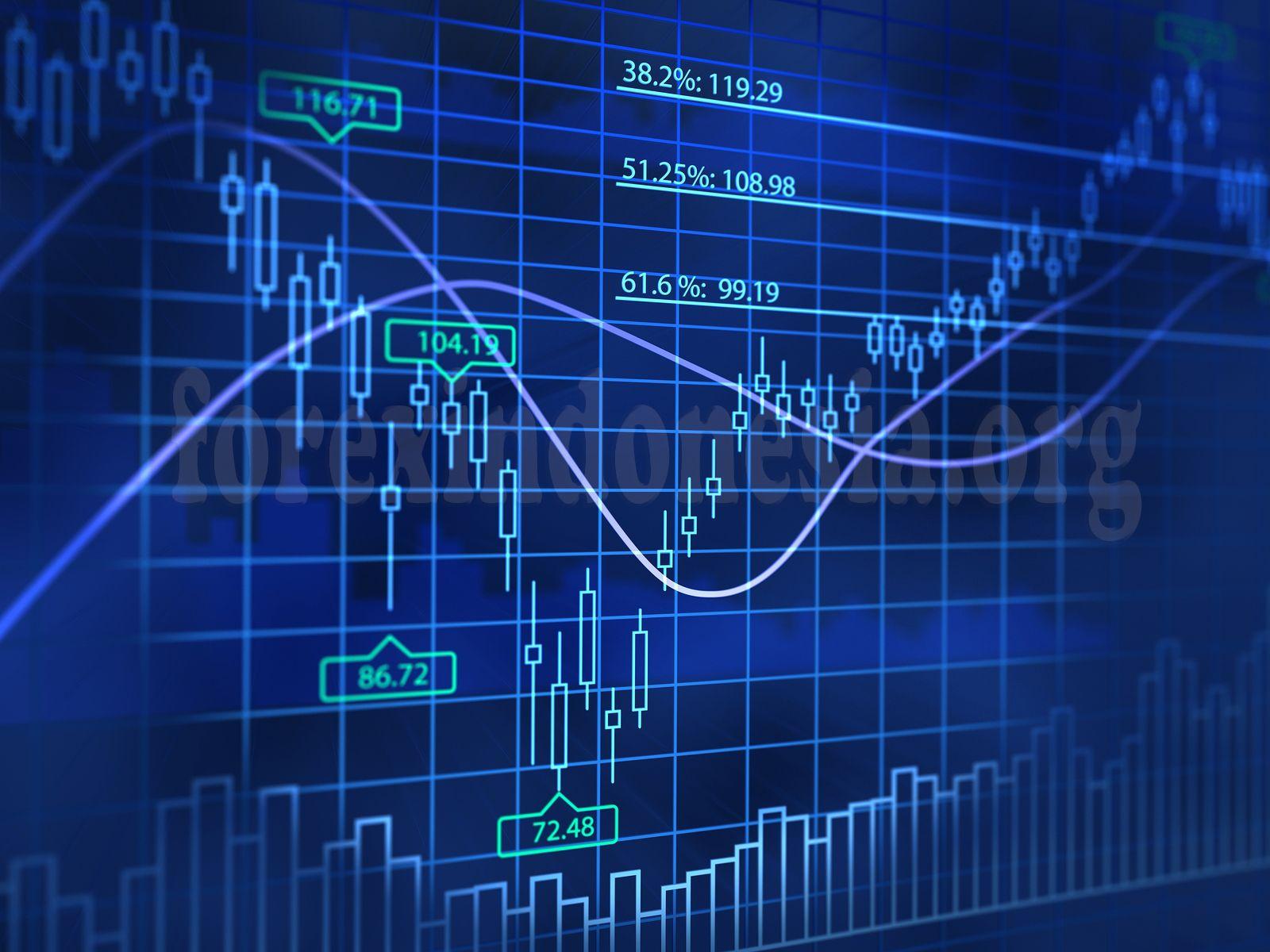 Belajar teknik trading forex spinn holding invest ab