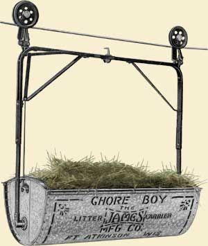 James Mfg Litter Carrier Advertisement 1920s Horse Farm Ideas