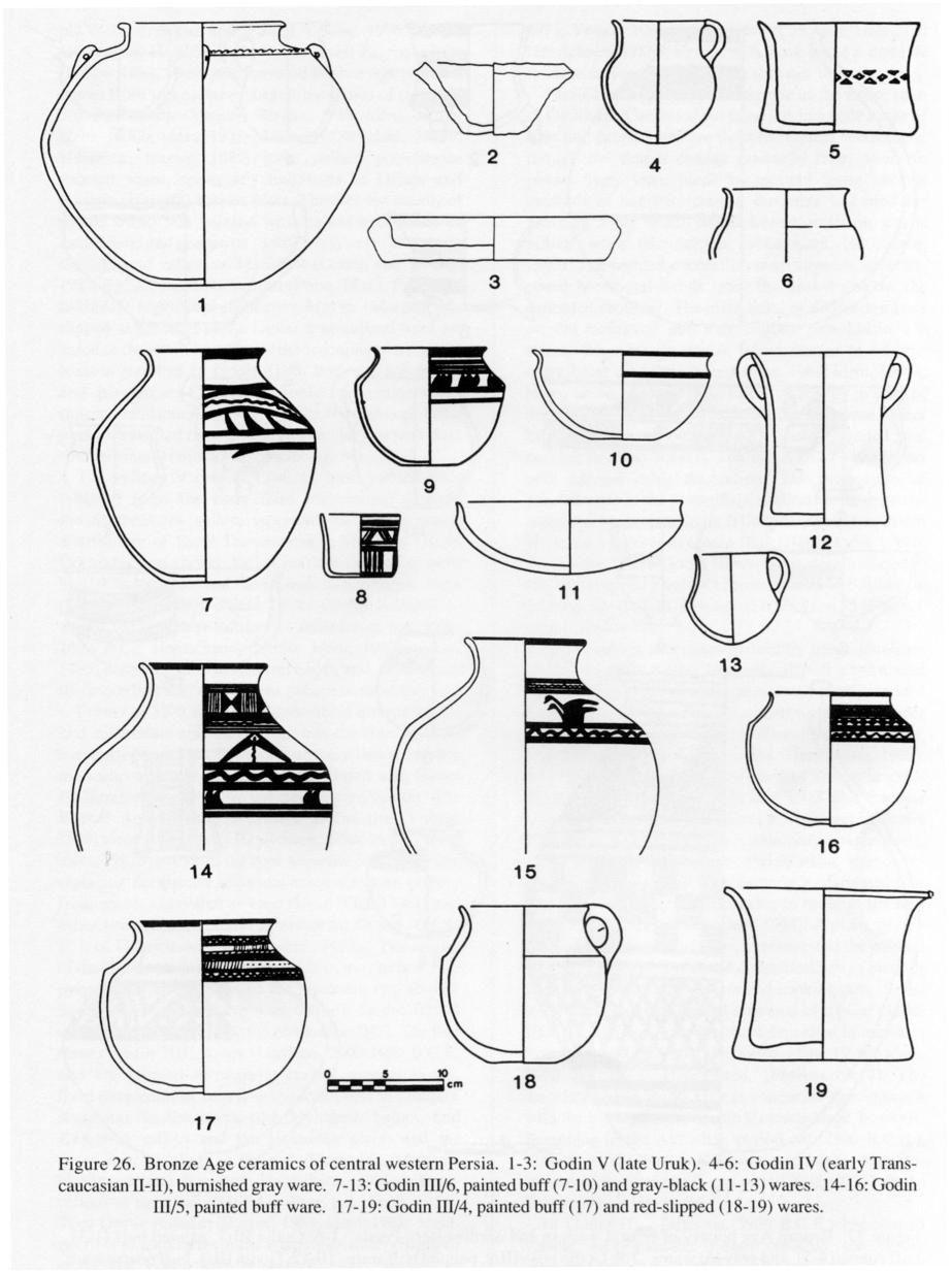 Pottery shapes google search technieken klei opbouwen pottery shapes google search reviewsmspy