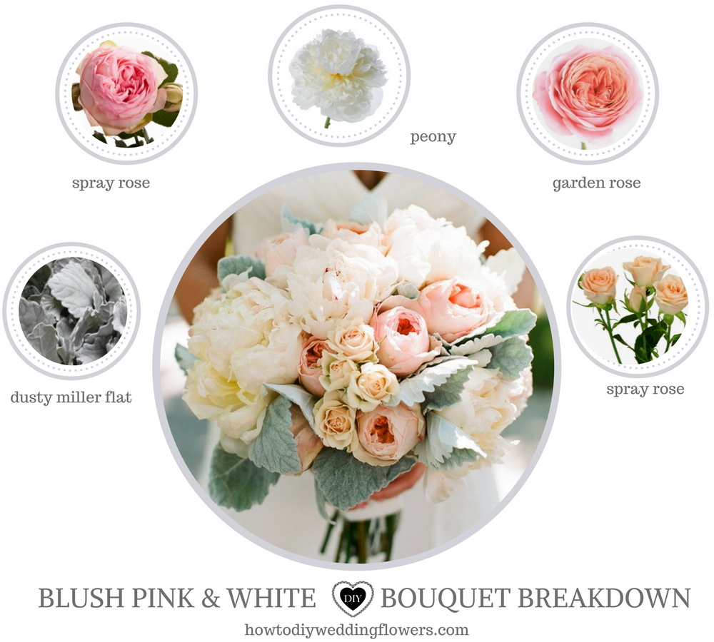 Blush Pink Wedding Ideas Blush Pink Wedding Bouquet Flower Names