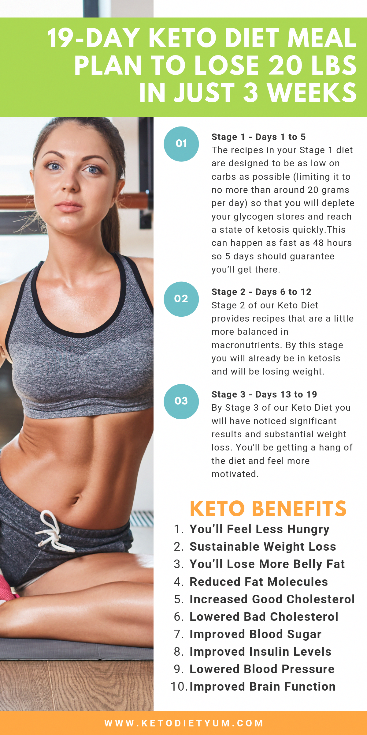 how to lose more weight on keto diet