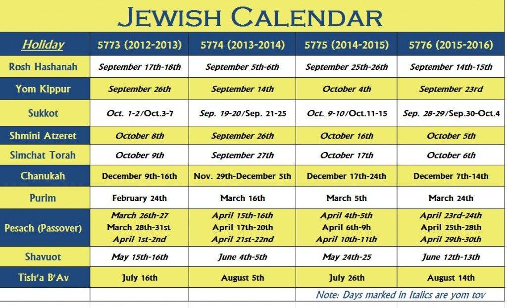 September Calendar with Jewish Holidays | SCRIPTURE | Jewish