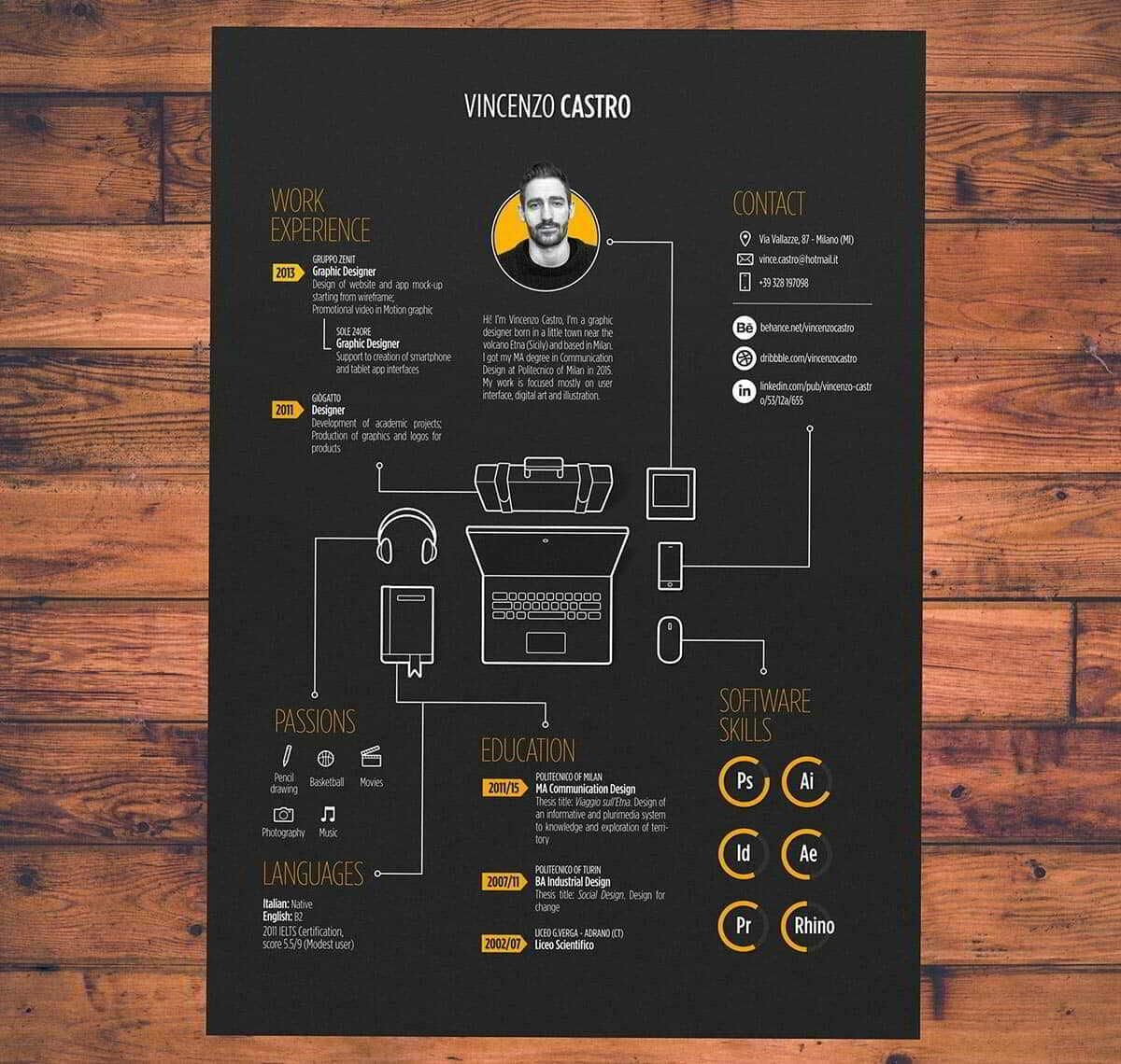Top 14 Best Resume Templates to Download in 2020 [Great