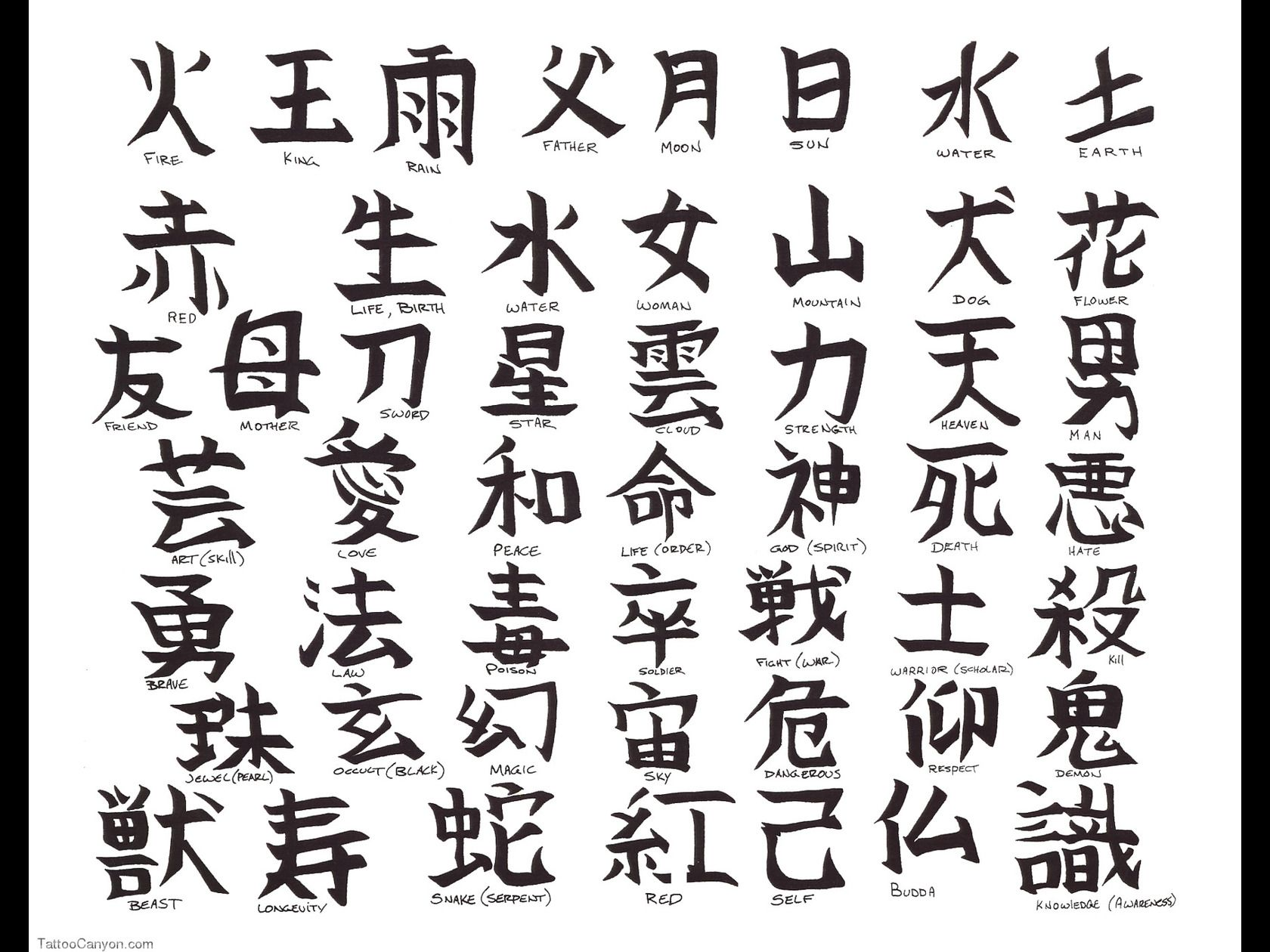 same japanese and chinese letters same japanese and chinese letters chinese alphabetchinese symbolschinese symbol biocorpaavc Choice Image