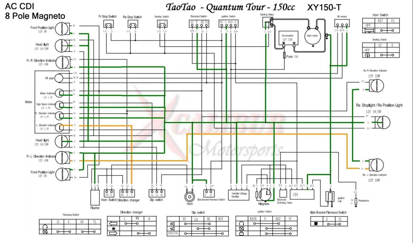 Gy7 7cc Engine Diagram Indonesia | Chinese scooters, Diagram, 150cc | 2004 50cc Scooter Wiring Diagram |  | Pinterest