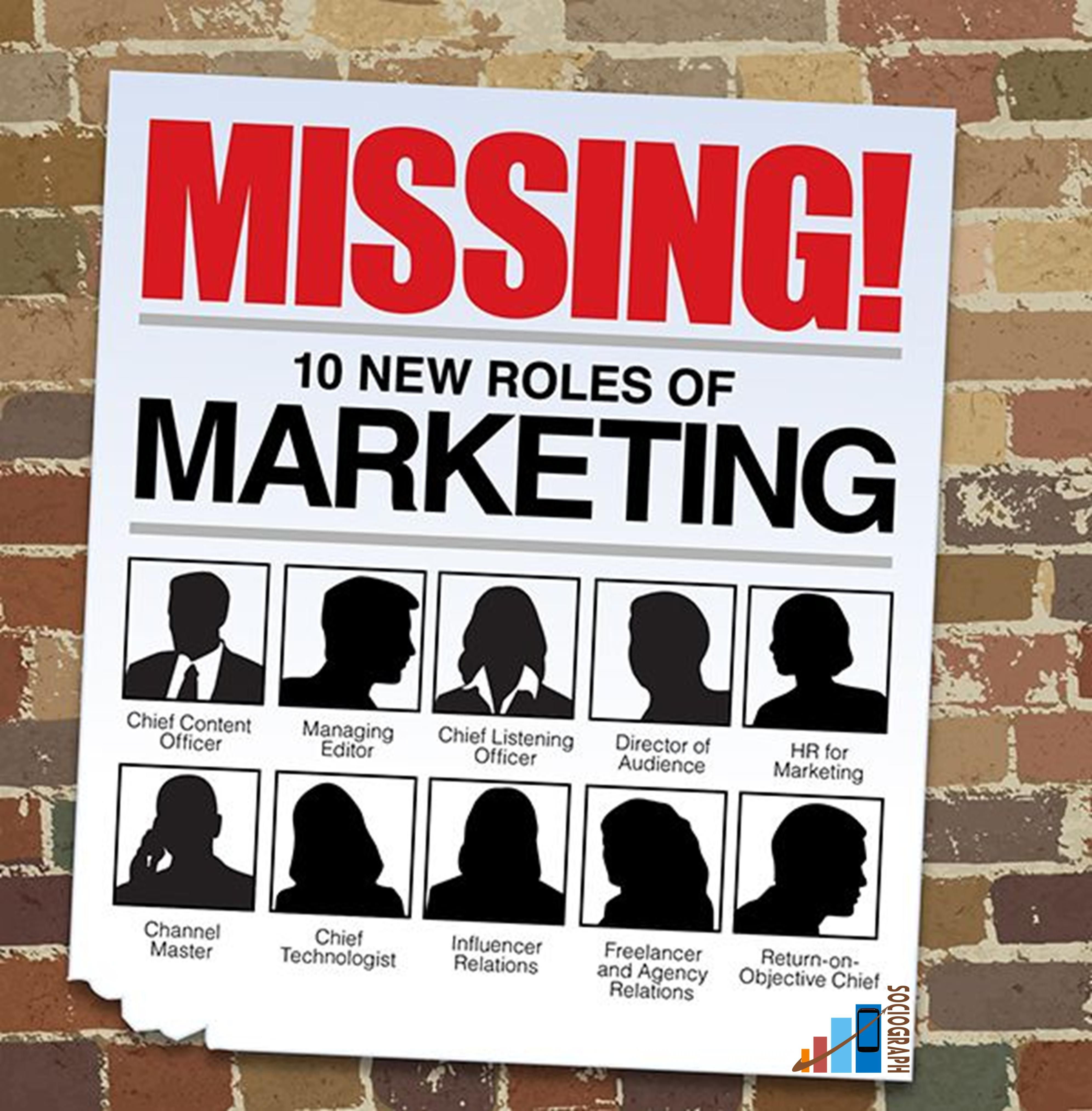 changing role of marketing in contemporary The role of design in modern church marketing any web designer subscribing to screenalicious , css mania , or best web gallery can attest to the recent rise of hip, high-quality church web sites.