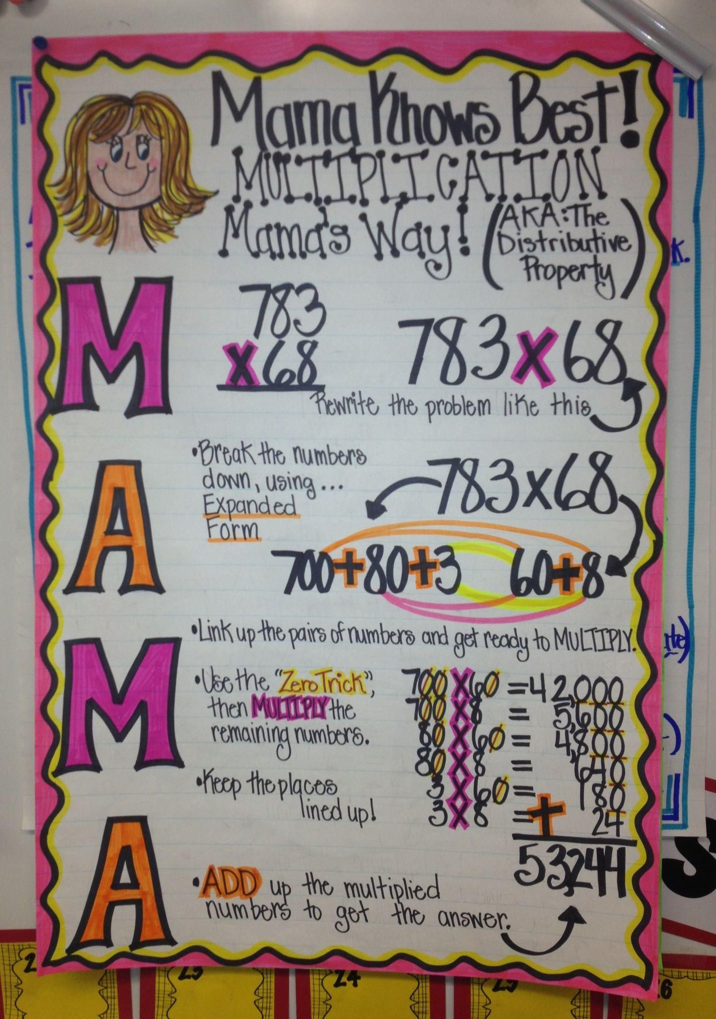 Multiplication Using The Distributive Property You Can