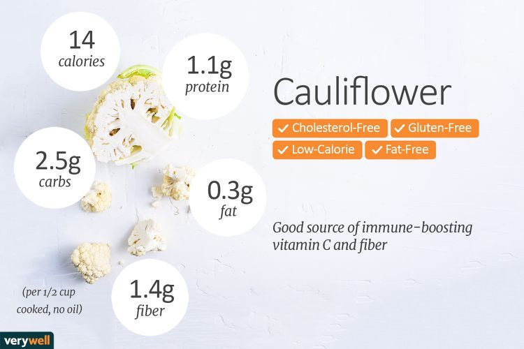 Cauliflower Nutrition Facts: Calories, Carbs, and Health Benefits #eggnutritionfacts
