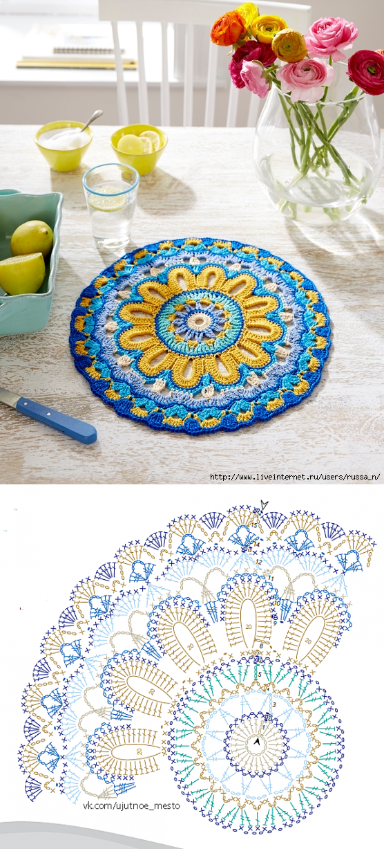 Салфетка \'Blue mandala\' | crochet | Pinterest | Mandalas, Ganchillo ...