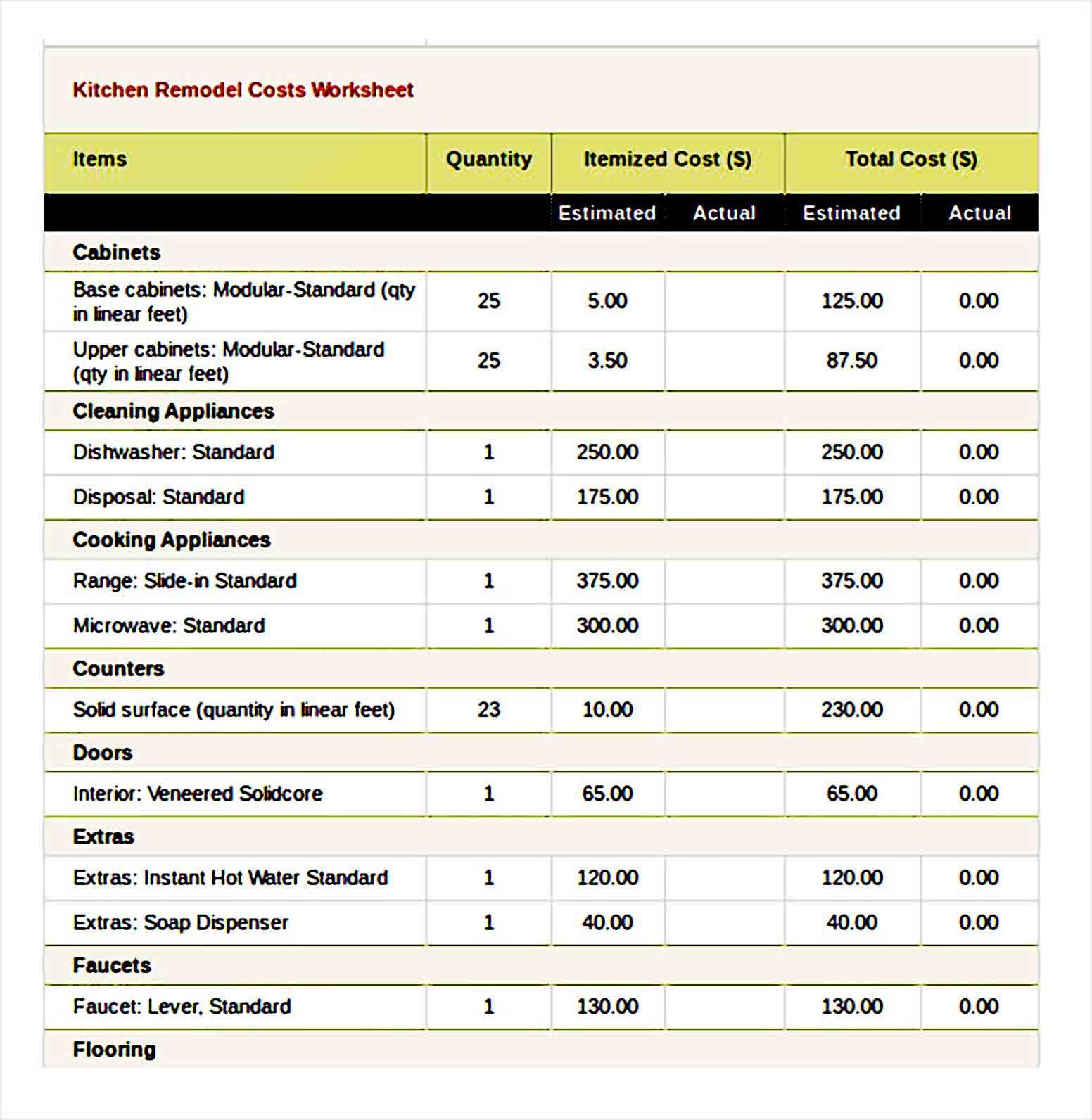 Sample Excel Budget Di