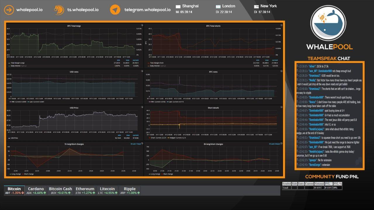 BCS Forex peržiūra, Trade signals free