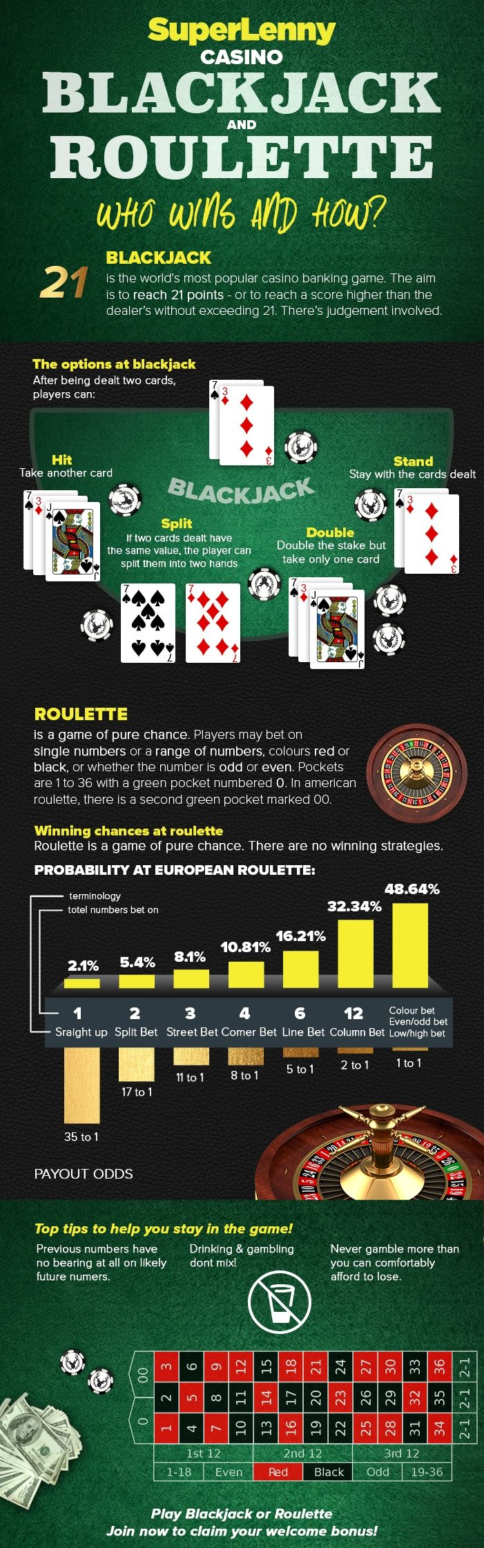 Roulette pot heupink