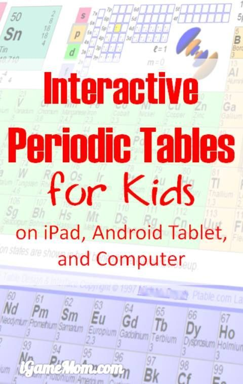 8 Interactive Periodic Table with Names Chemistry