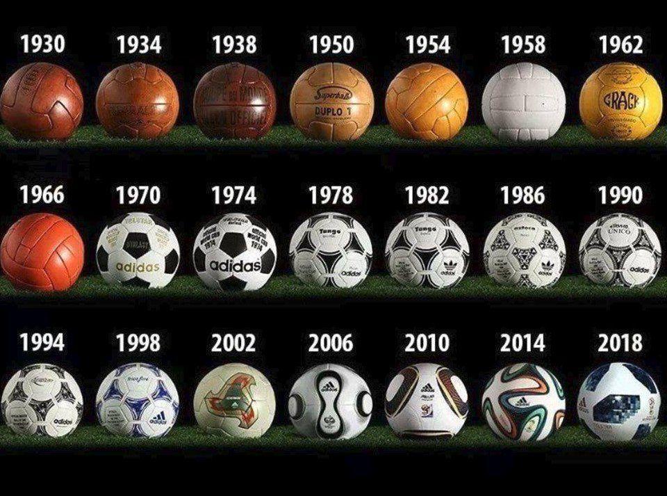 World Cup 1930-2018  7e89264a7818c
