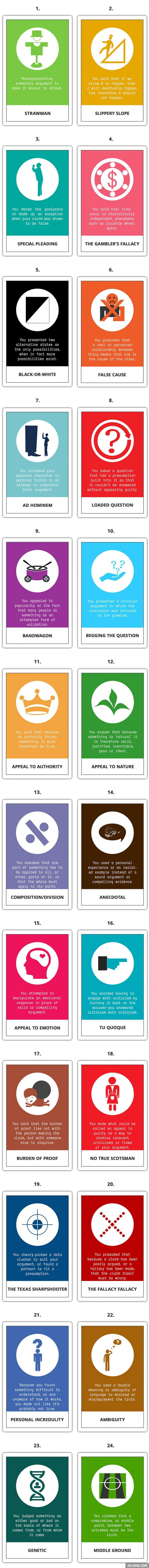most common logical fallacies that you should know and avoid 24 most common logical fallacies that you should know and avoid 9gag
