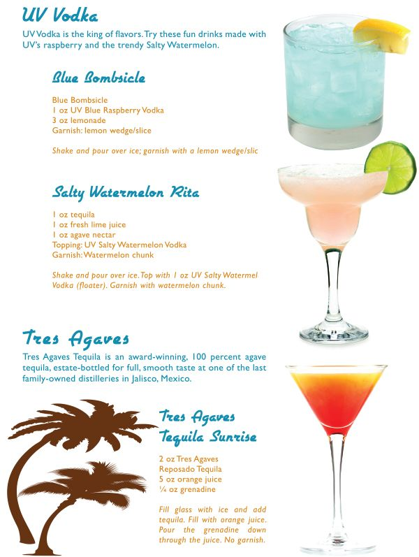 Drink Recipes Uv Vodka Cocktail Recipes In The Mix