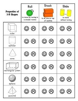2d And 3d Shapes Worksheets Shapes Worksheets Shapes Kindergarten 2d And 3d Shapes