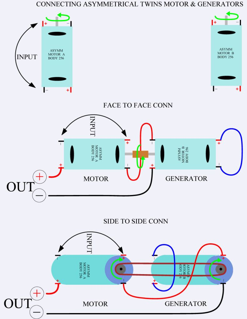 Magnetic Generator Diagram Brushless Ufopolitics Cerca Con Google Motor Energy Crisis