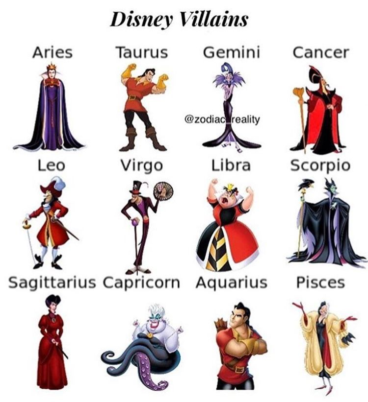 Image result for disney sidekick zodiac signs