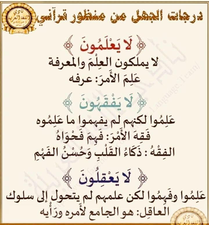 Pin By Al Zahraa Hm On لغتنا العربية Islam Facts Islamic Quotes Beautiful Arabic Words