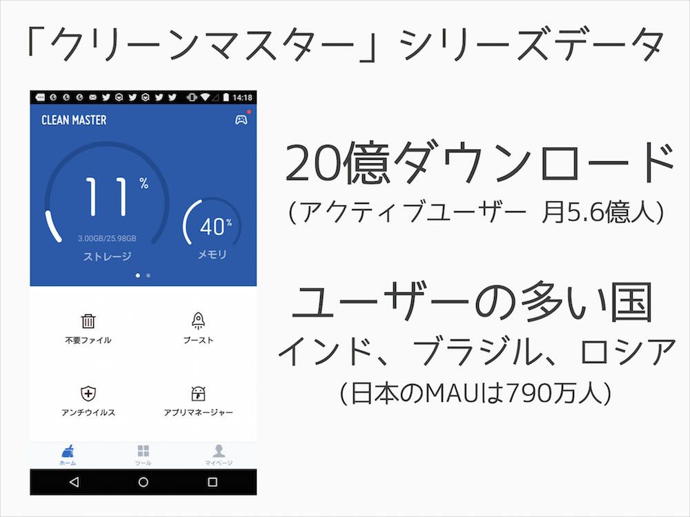 Pianotile2 Cleanmaster アプリ 開発 世界