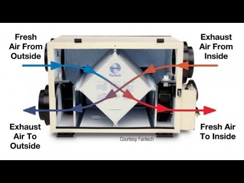 Energy Recovery Ventilator (ERV) Maintenance An Overview