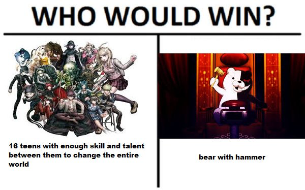 Bear With Hammer Always Wins For Some Reason Danganronpa Funny Danganronpa Danganronpa Memes