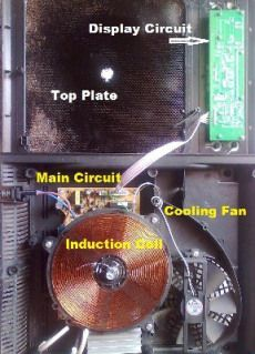 Important Factors To Consider During Induction Heating Induction