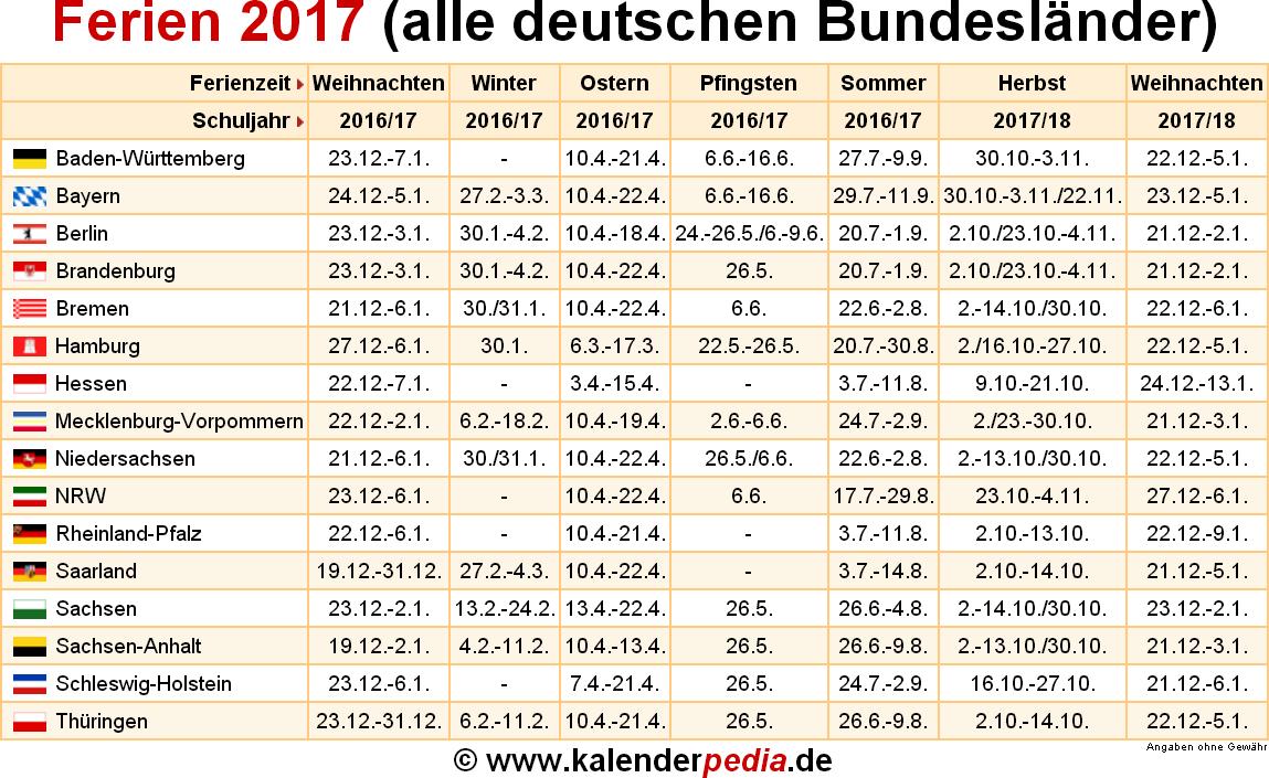 Ferien 2017 in Deutschland (alle Bundesländer) - Schulferien 2017 ...