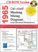 1965 Colorized Mustang Wiring Diagrams Contains A Complete And Comprehensive Collection Of Colorized Wiring Diagrams Schematics Mustang Shop Mustang Diagram