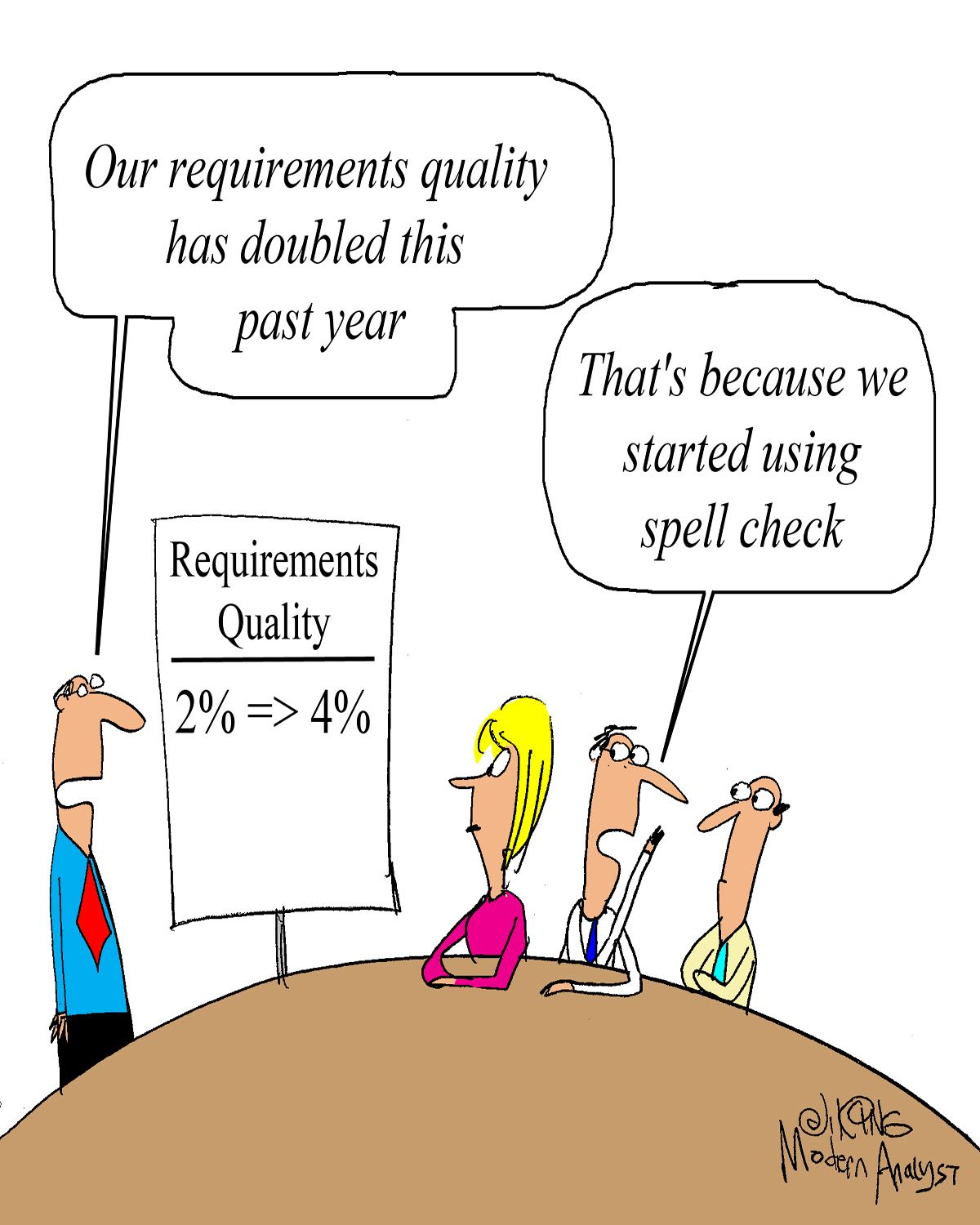 Humor Cartoon How To Increase Requirements Quality Humor