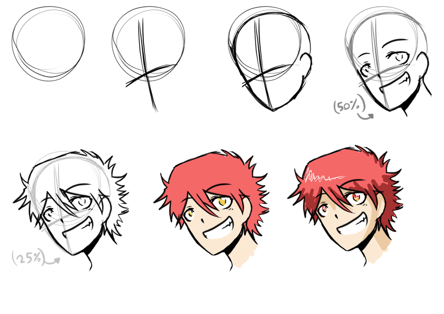DeviantArt More Like how to draw the face profile by