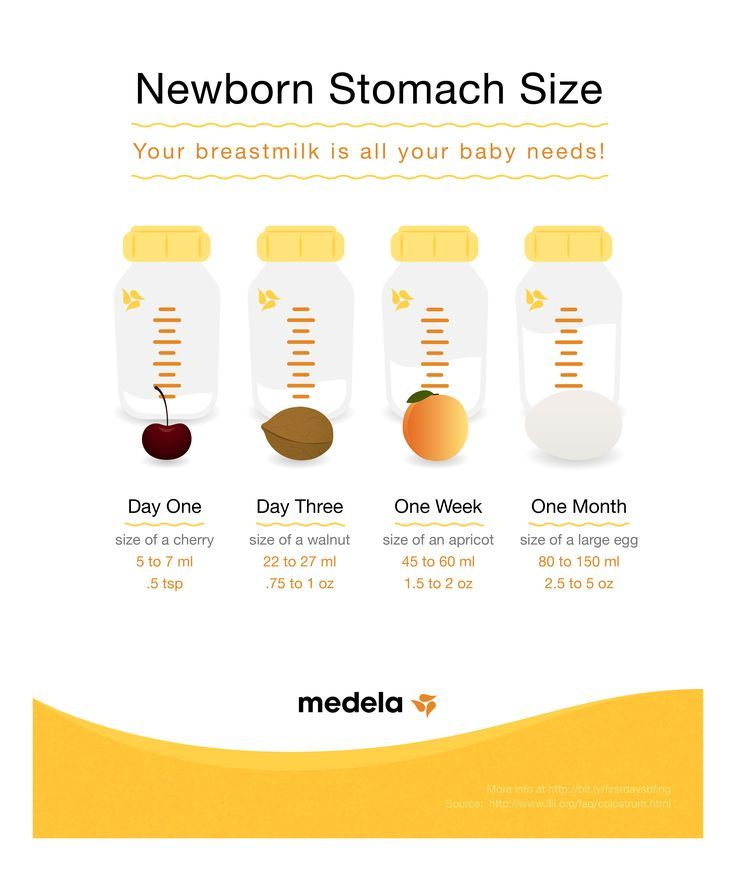 The Size Of Your Babys Stomach Breastfeeding In The -8986