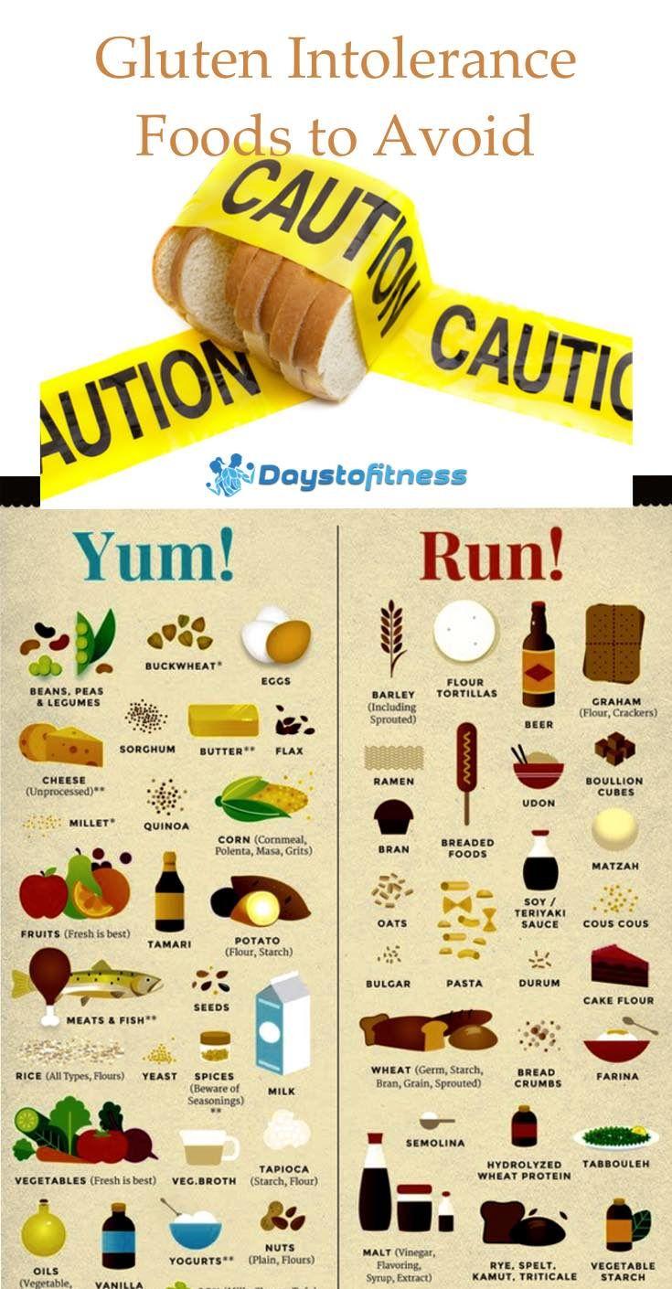 Gluten Intolerance Foods to Avoid #glutenfree